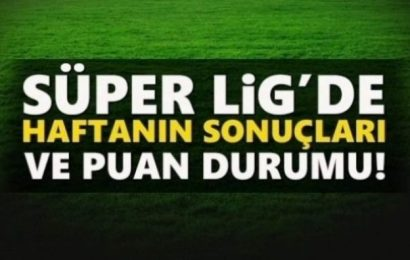 Spor Toto Süper Lig 32.Hafta Maç Sonuçlar ve Puan Durumu