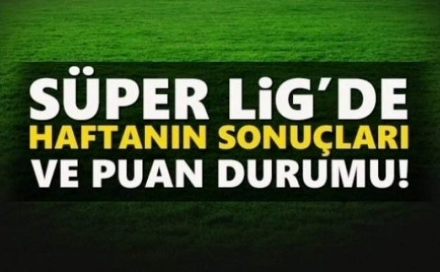Spor Toto Süper Lig 26.Hafta Maç Sonuçları Ve Puan Durumu