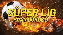 Spor Toto Süper Lig 9.Hafta Maç Sonuçları Puan Durumu…!