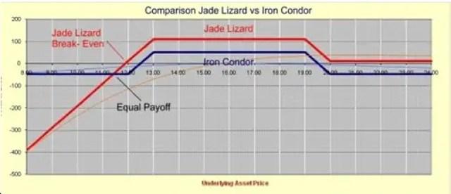 jade lizards
