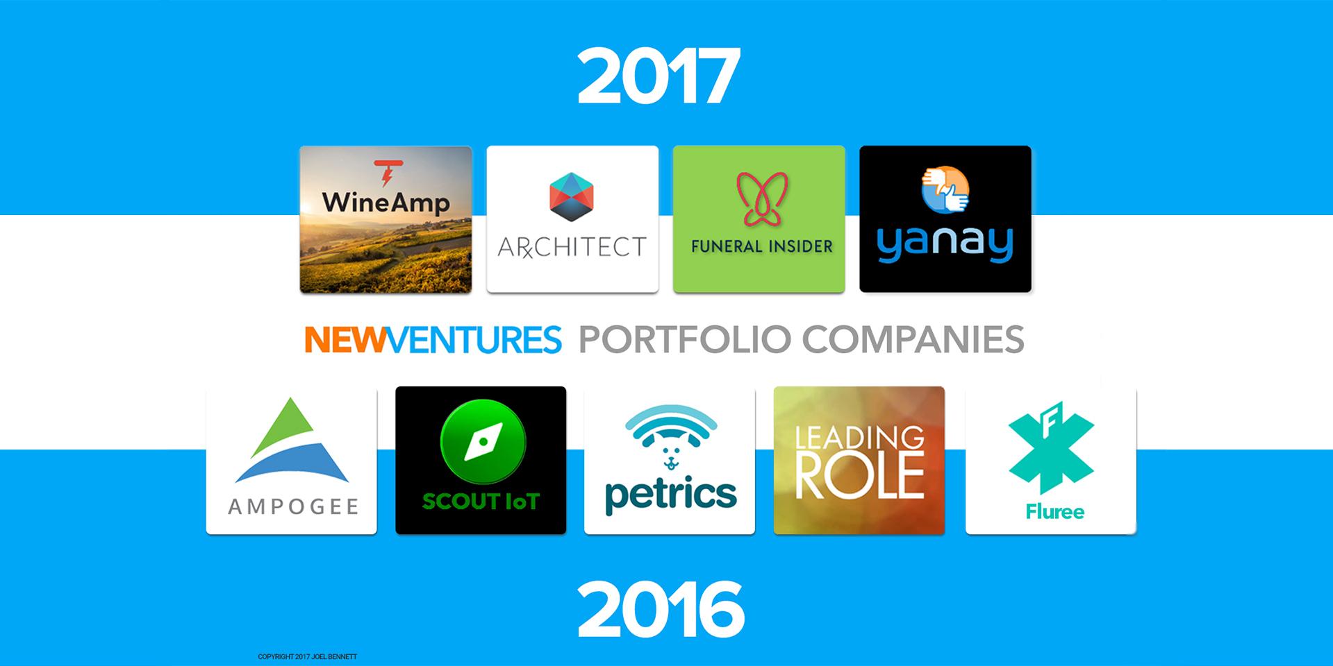 Portfolio of Companies