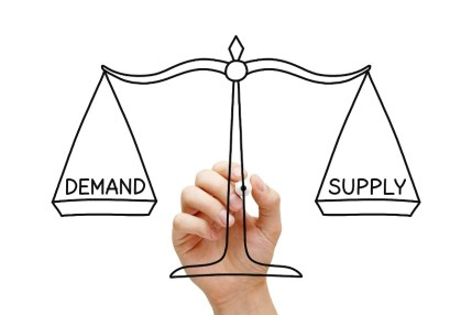 The economics of demand and supply
