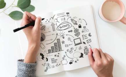 Arranging and planning your business