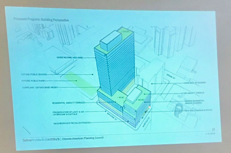 A massing diagram showing the shape and size of the new project was part of last night's community board presentation.