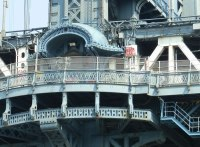 East River Bridges