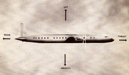 Lift and Thrust
