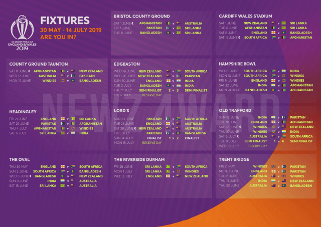 ICC World Cup 2019 Schedule
