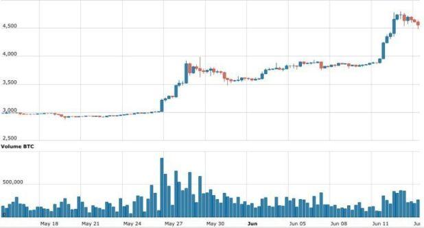 china-bitcoin