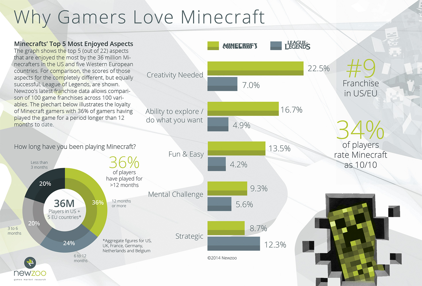 614xMinecraft_Games_in_US-EU=