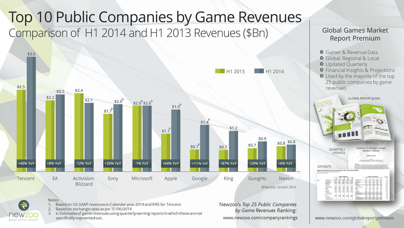 small_2014-H1-top-25-game-companies=