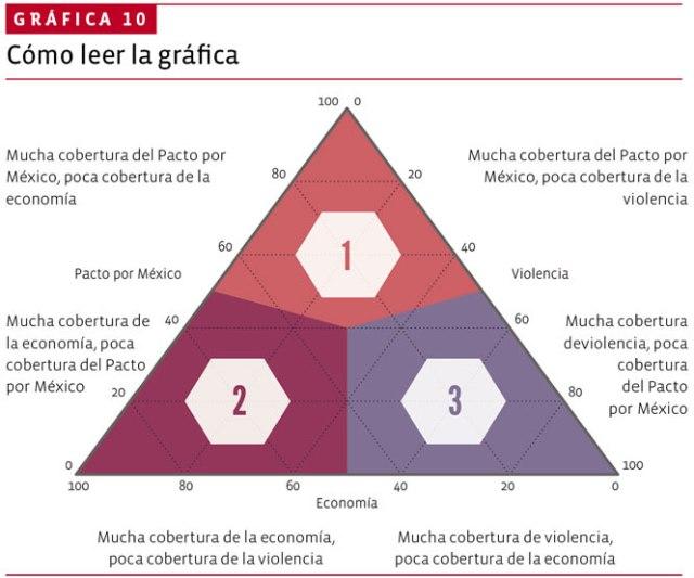 Merino10
