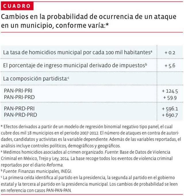 02-municipios-cuadro-01