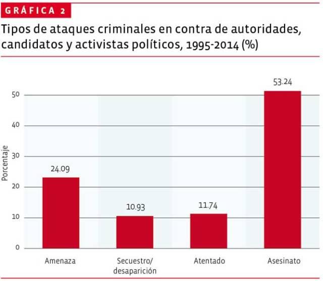 02-municipios-grafica-02