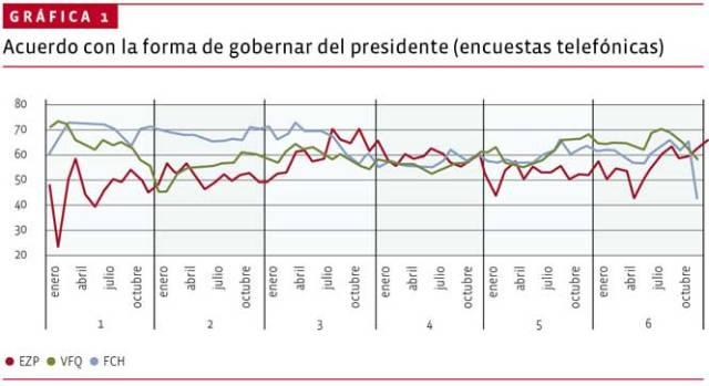 01-presidentes-grafica-1