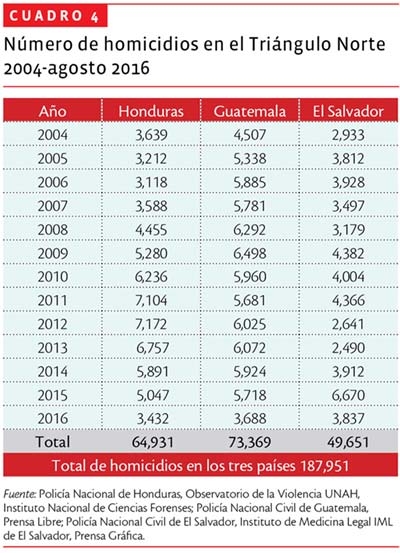 02-centroamerica-cuadro-4