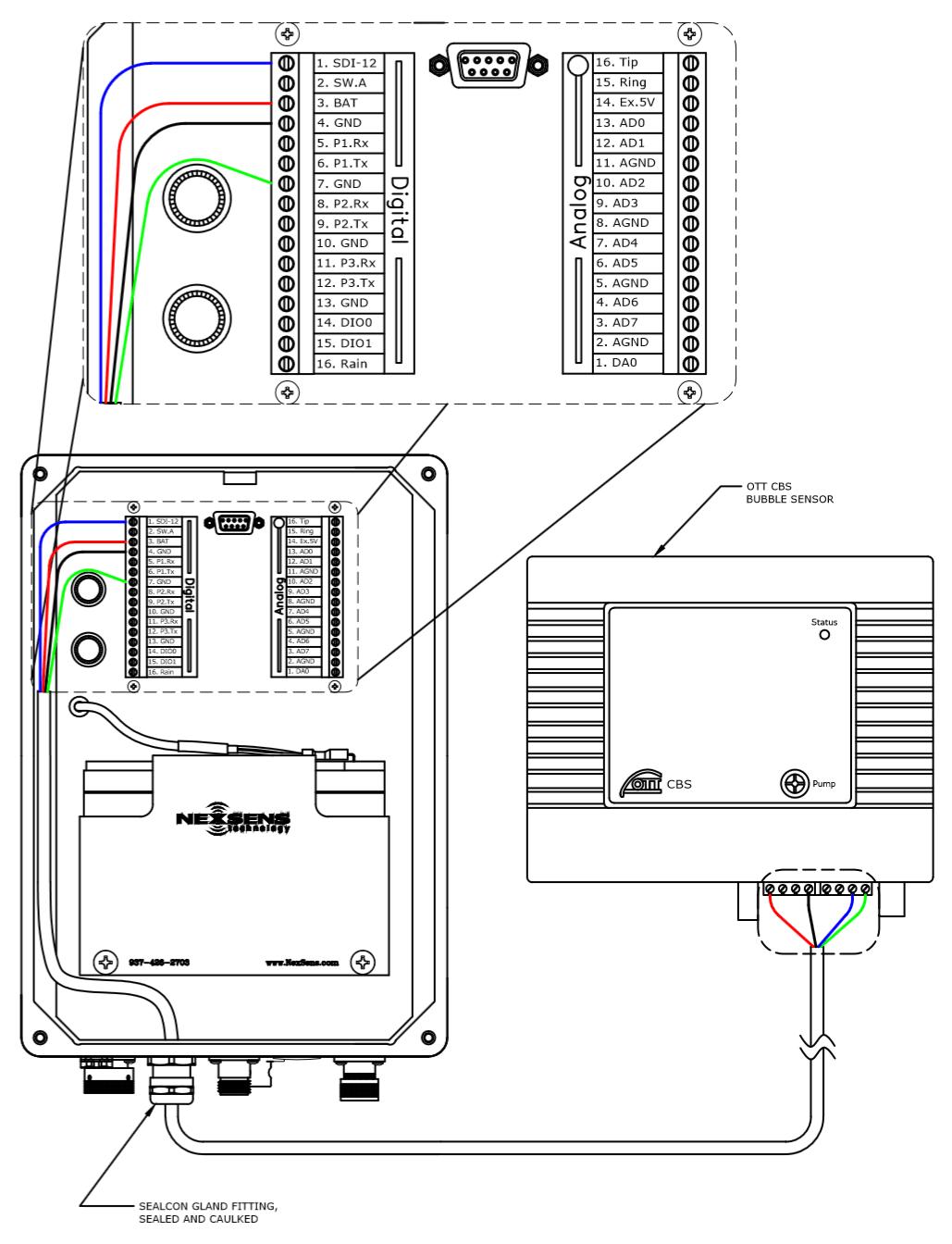 Ott Cbs Compact Bubbler Sensor