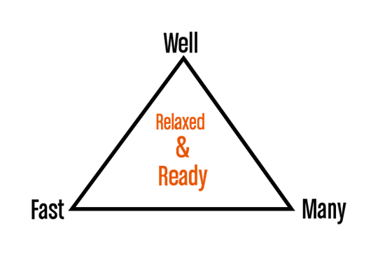 knowledge-triangle
