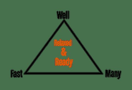 knowledge-triangle