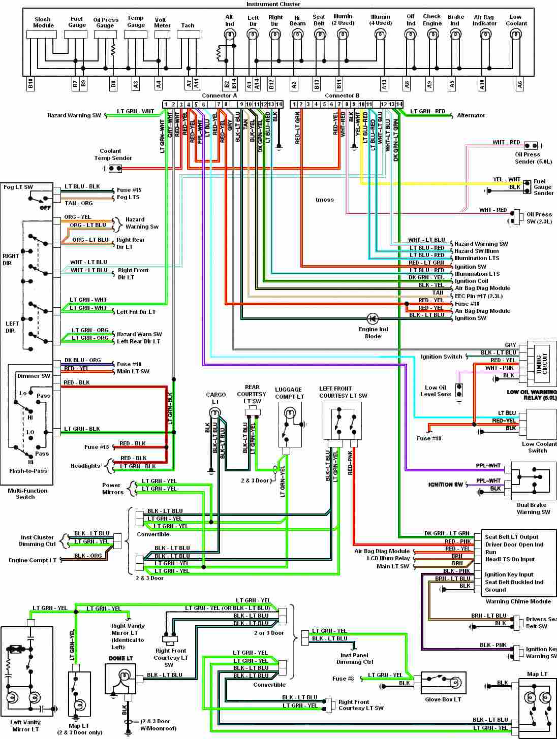 1984 Camaro Wiring Schematic Explained Diagrams Diagram Cp450c Circuit And Hub U2022 G Body