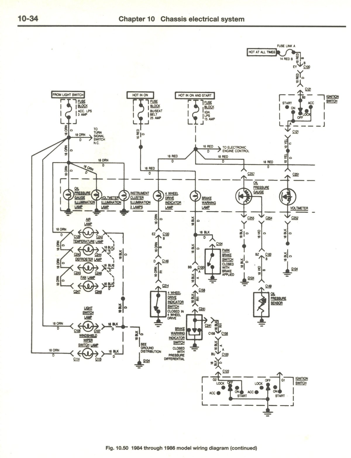 Cj7 Wiring Harnes Diagram