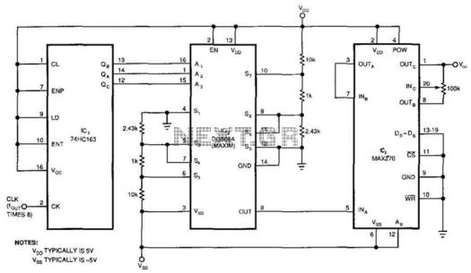 Pure Sine Wave Oscillator Circuit Diagram – Periodic & Diagrams Science