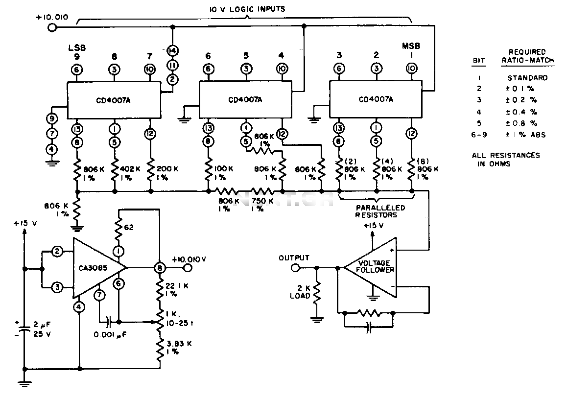 9 Bit Cmos Converter Under Digital Toog Circuits