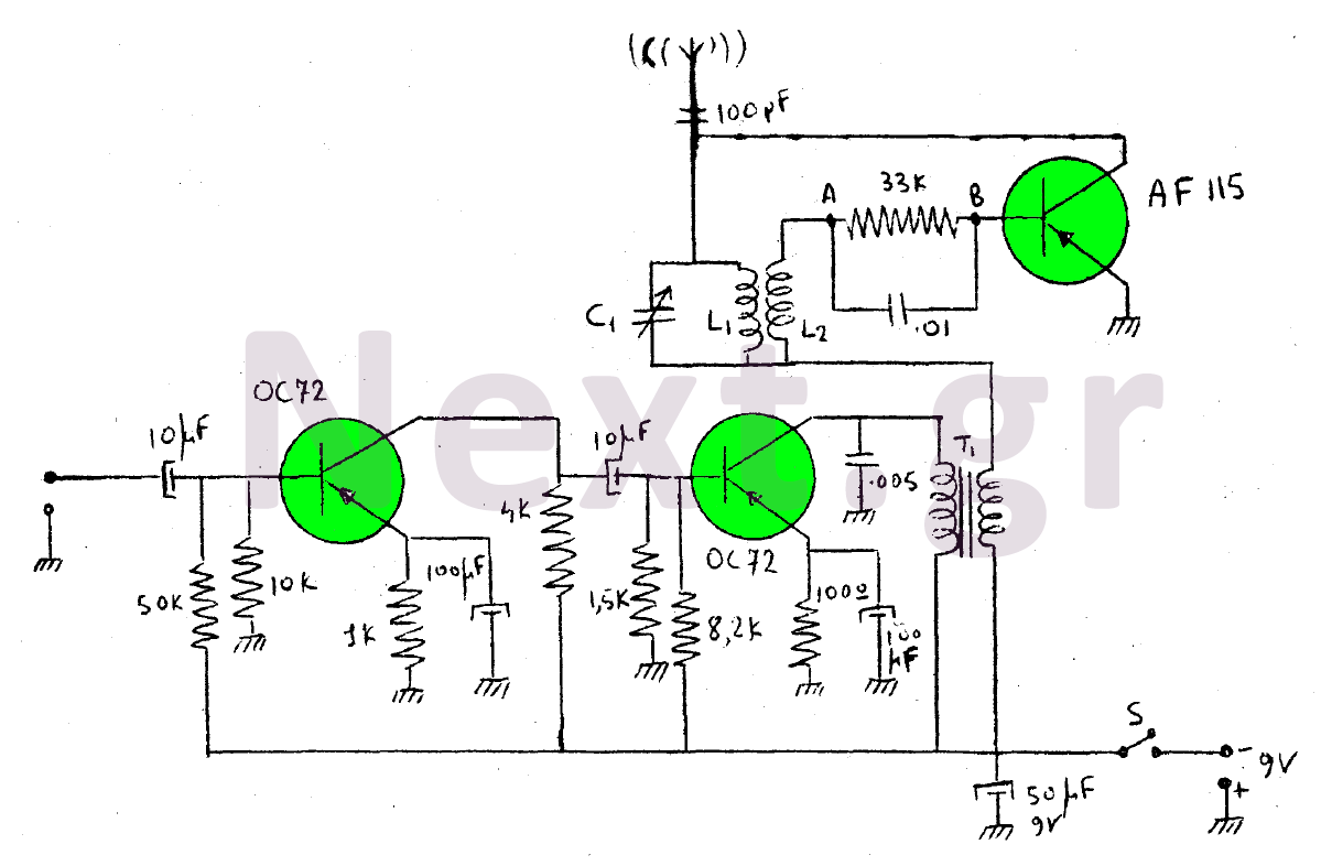 Radio Frequency Circuit Next