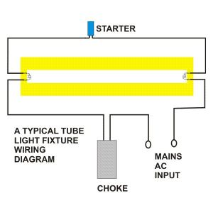 working principle of fluorescent tube lights explained under Repositorycircuits 34976 : Nextgr