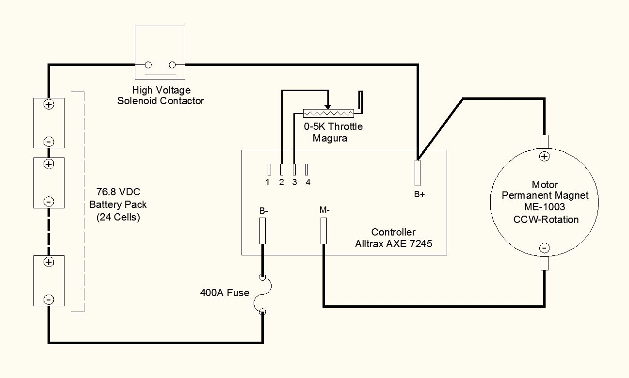 X1 Super Pocket Bike Wiring Diagram - Wiring Diagram