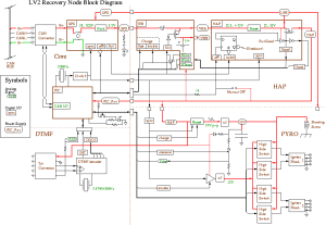 Can Bus System Schematic, Can, Free Engine Image For User