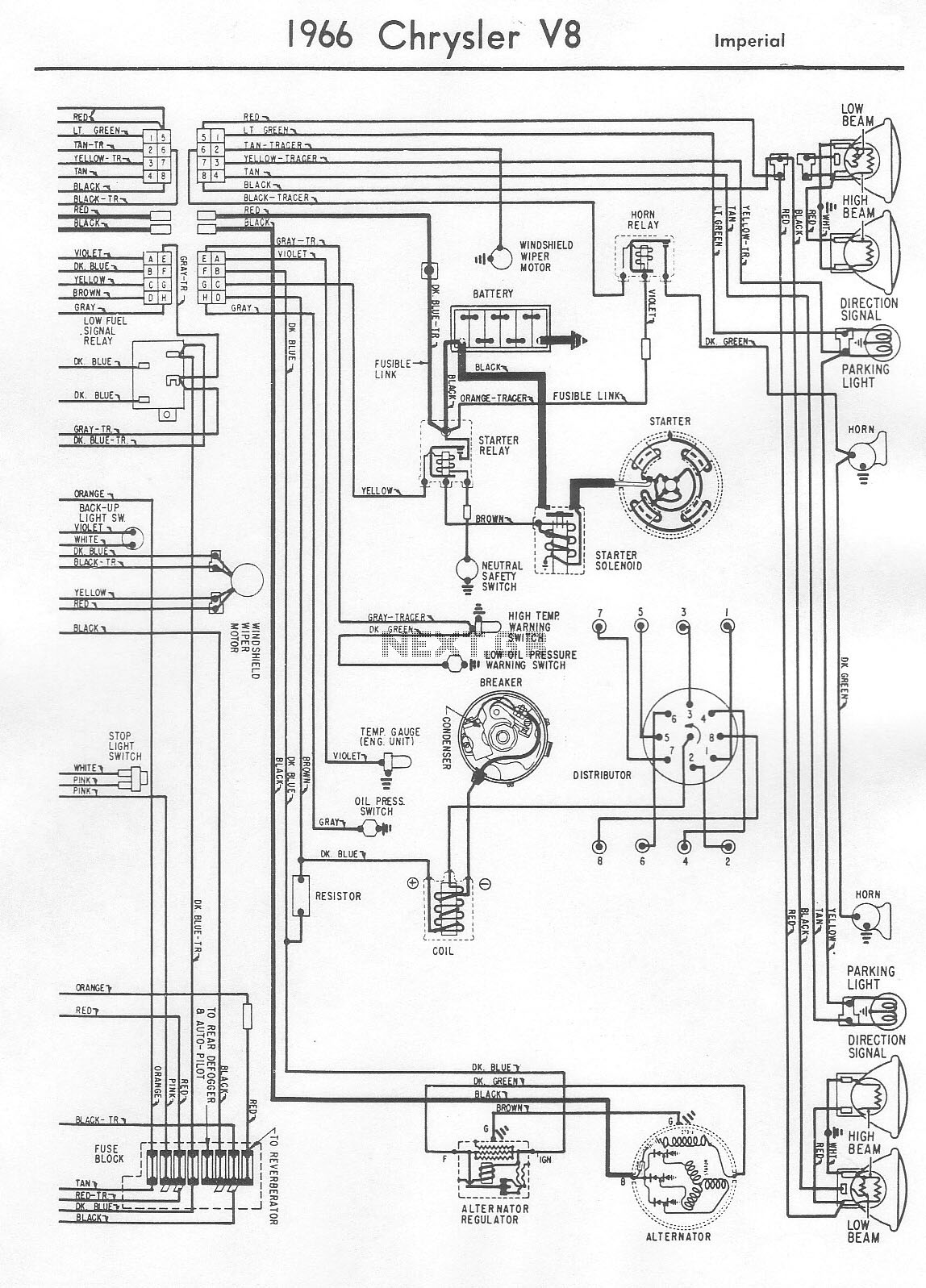 Clock Circuit Page 8 Meter Counter Circuits Next