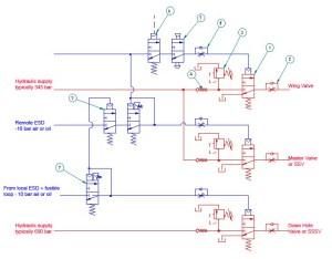 low pressure logic wellhead control : Repository  Nextgr