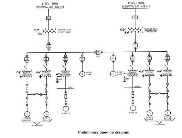 iec wiring diagram standards wiring diagram iec motor wiring diagram nilza
