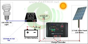 Solar Charge Controller connection with solar panel under Repositorycircuits 21762 : Nextgr
