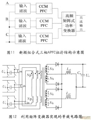 By singlephase active power factor correction (APFC) Make