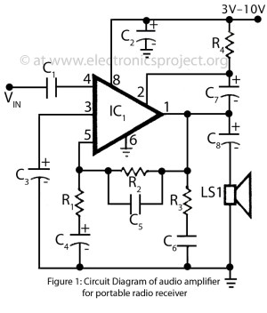 Audio amplifier for portable radio receiver under