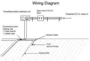 Wiring Underfloor Heating  Schema Diagram Preview