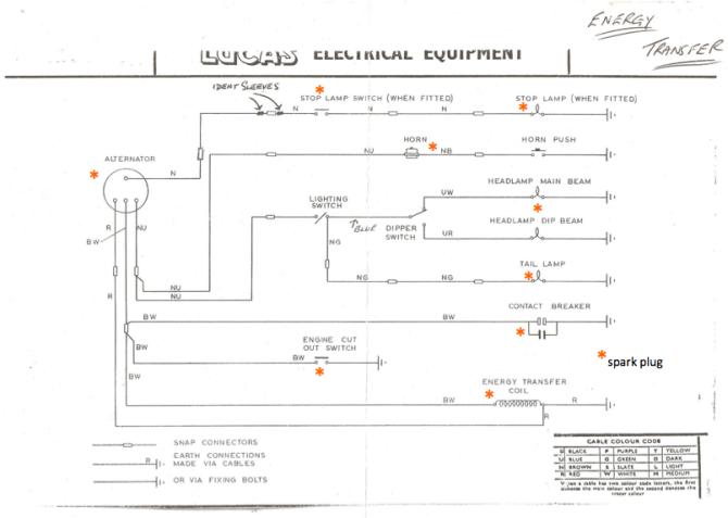 magneto coil points headlamp horn wiring diagram under