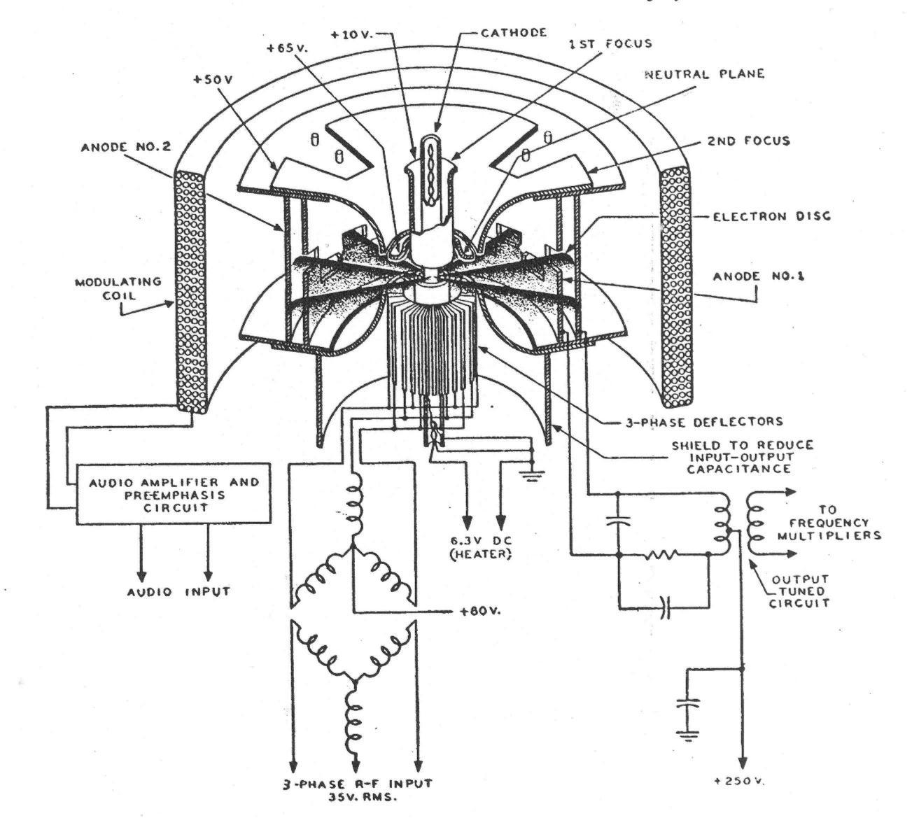 Electronic Circuits Page 430 Next