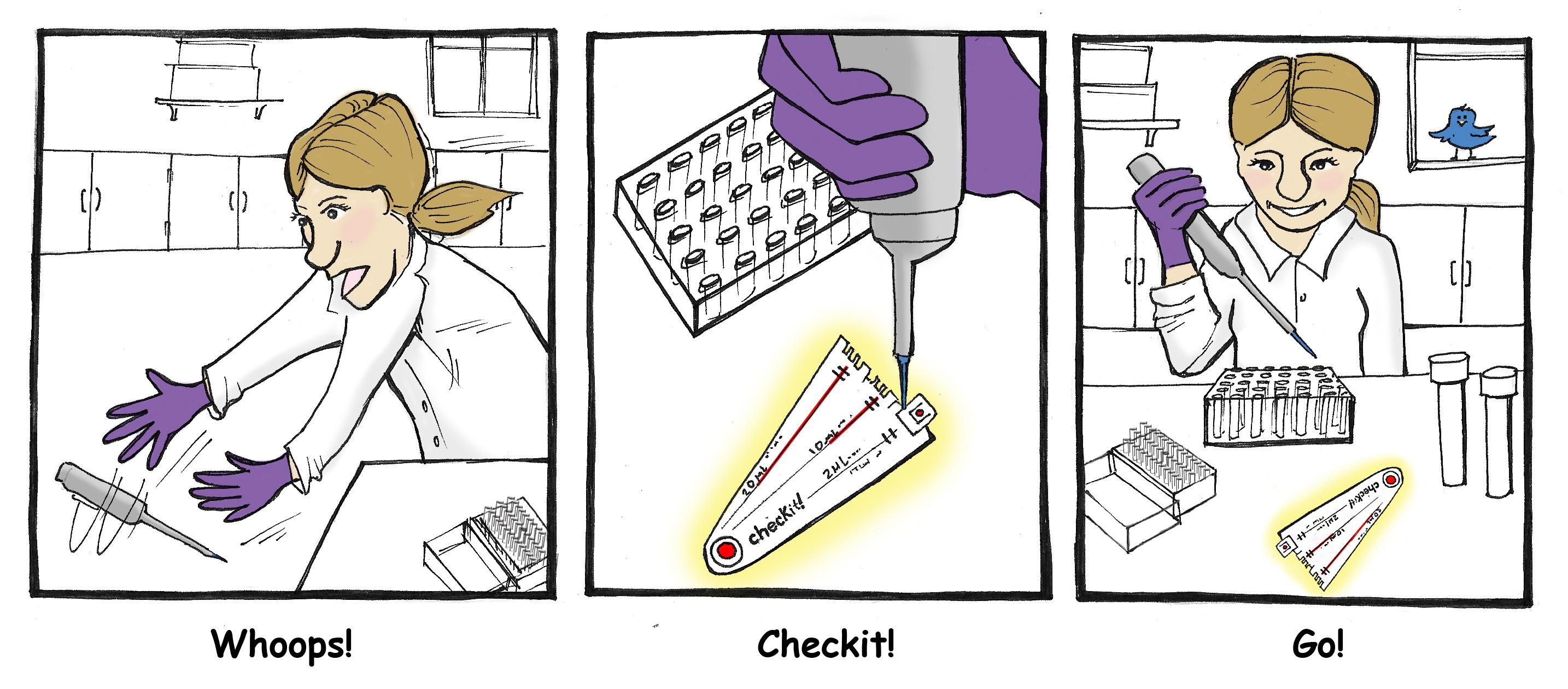 Pipette Checkit