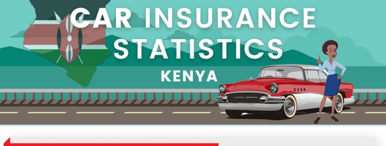Car Insurance Kenya Statistics 2018 – INFOGRAPHIC