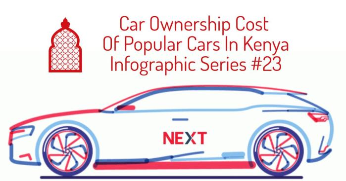 Car Ownership Cost Kenya 🚗 Infographic Series 23