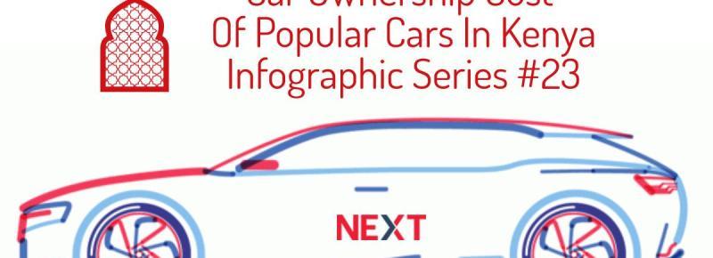 Car Ownership Cost Kenya Infographic 🚗 Series #23