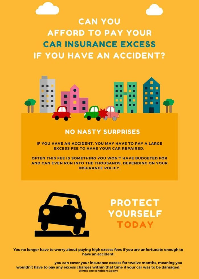 car insurance excess protection in accident
