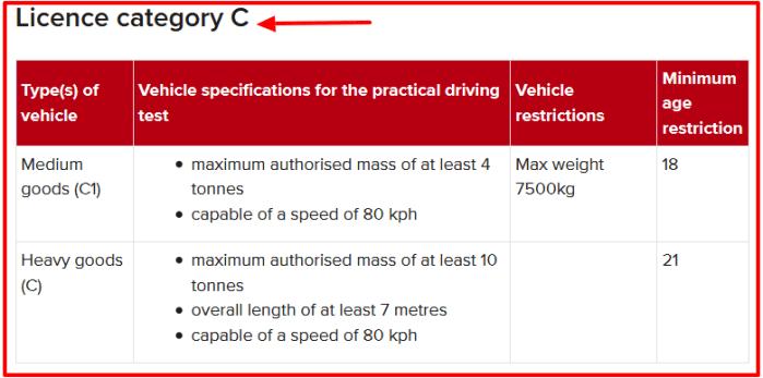 NTSA Driving License Vehicle Category C