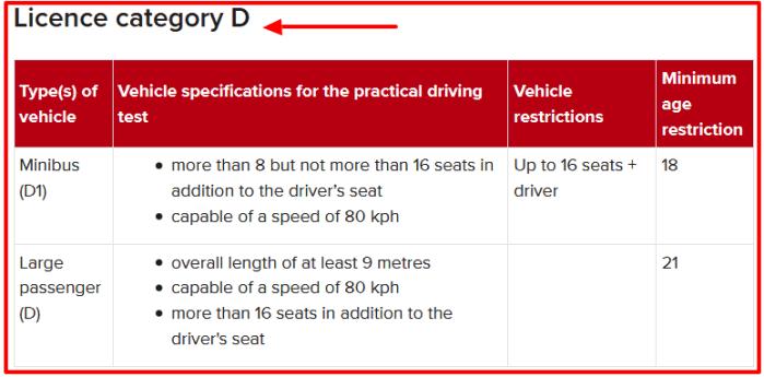 NTSA Driving License Vehicle Category D