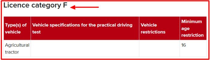 NTSA Driving License Vehicle Category F