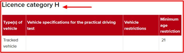 NTSA Driving License Vehicle Category H