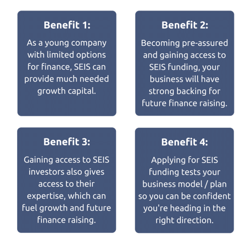 Benefit 1: As a young company with limited options for finance, SEIS can provide much needed growth capital. Benefit 2: Becoming pre-assured and gaining access to SEIS funding, your business will have strong backing for future finance raising. Benefit 3: Gaining access to SEIS investors also gives access to their expertise, which can fuel growth and future finance raising. Benefit 4: Applying for SEIS funding tests your business model / plan so you can be confident you're heading in the right direction.