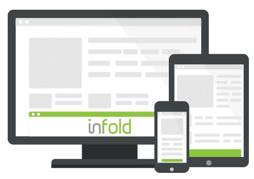 InFold Ads